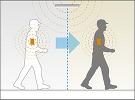 RFID入退管理