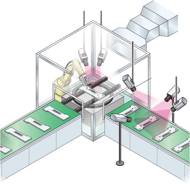 生産ライン工場向けカメラシステム連携ソリューション